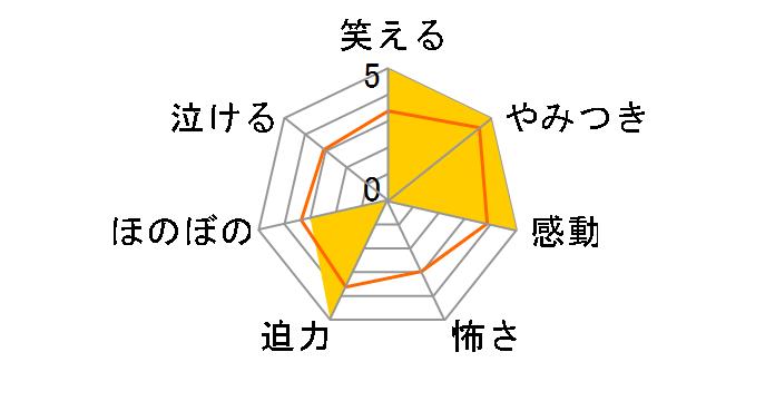 TOKYOコントロール 東京航空交通管制部 ブルーレイ3DBOX[PCXP-60002][Blu-ray/ブルーレイ]のユーザーレビュー