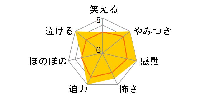 岳-ガク- DVD豪華版[SDV-21418D][DVD]のユーザーレビュー