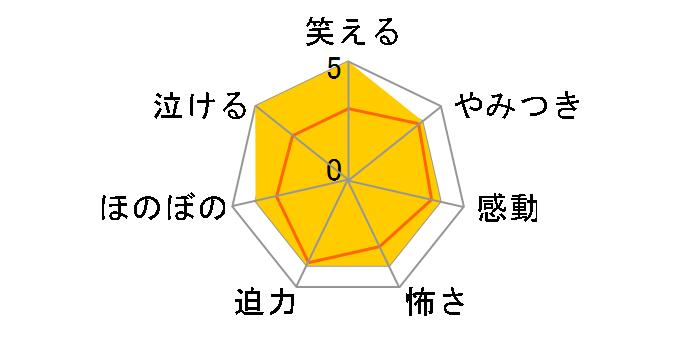 ホットファズ-俺たちスーパーポリスメン!-[GNBF-2678][DVD]のユーザーレビュー