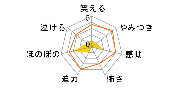 コクリコ坂から 横浜特別版[VWBS-1353][Blu-ray/ブルーレイ]のユーザーレビュー