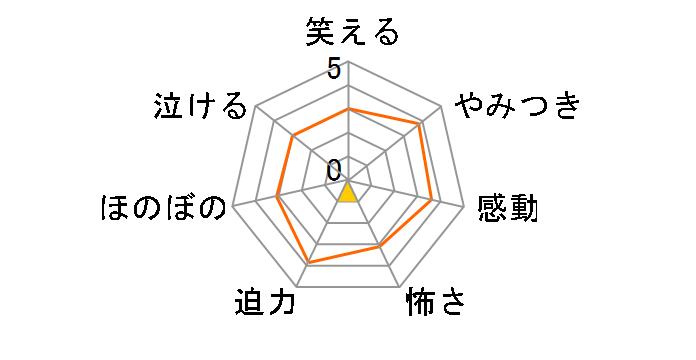 貞子3D ブルーレイ【特典DVD付き2枚組】[DAXA-4275][Blu-ray/ブルーレイ]のユーザーレビュー