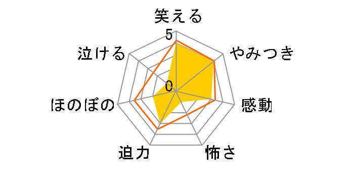 江頭2:50のがんばれ!エガちゃんピン4 MEGA-MAX[AVBB-82039][DVD]のユーザーレビュー