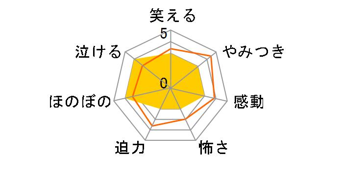 BS朝日ドラマインソムニア 青空の卵 DVD-BOX[PCBG-61562][DVD]のユーザーレビュー