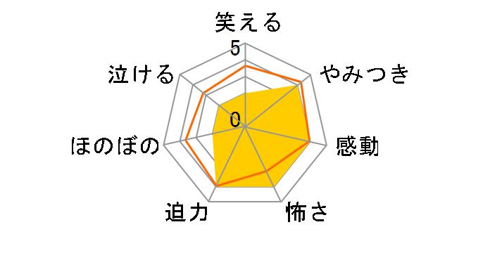 進撃の巨人5[PCBG-52225][DVD]