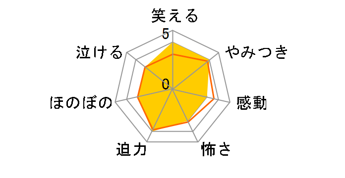 琉球バトルロワイアル[DSTD-03708][DVD]のユーザーレビュー