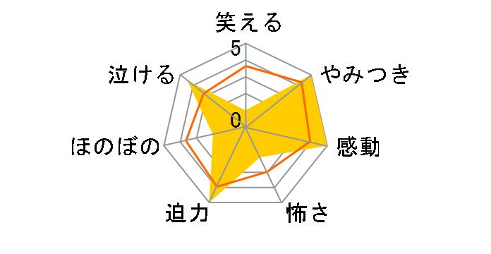 機動戦士ガンダムUC 7[BCBA-4595][DVD]