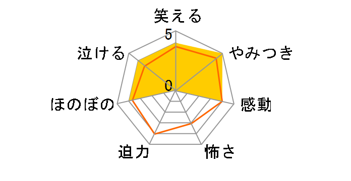 ノラガミ 1 初回生産限定版[AVBA-74237/B][DVD]