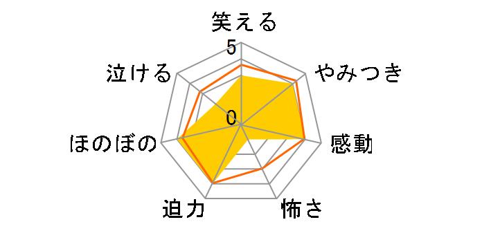 頭文字[イニシャル]D Final Stage Vol.1[AVBA-74323][DVD]