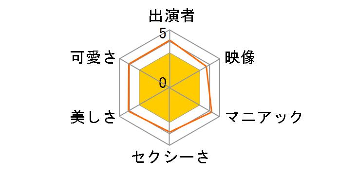 村井良大 WILL[KIBE-163][DVD]のユーザーレビュー