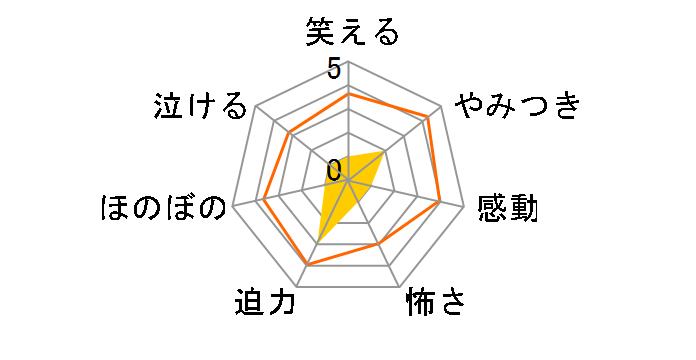 かぐや姫の物語[VWDZ-8208][DVD]のユーザーレビュー
