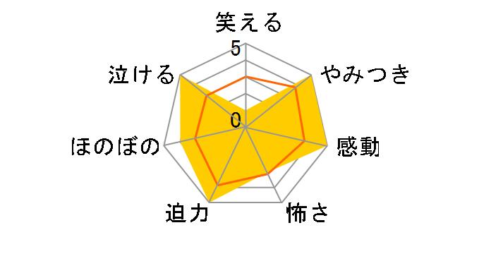 新少林寺/SHAOLIN スペシャル・プライス[HBBBF-8738][DVD]のユーザーレビュー