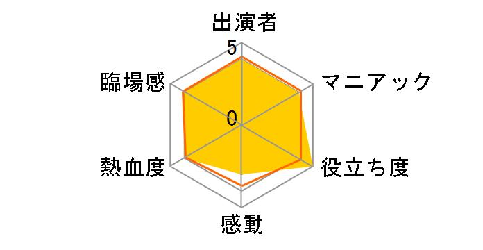 世界一わかりやすいTOEICテストの授業 リスニングDVD-BOX[OHB-0110][DVD]のユーザーレビュー