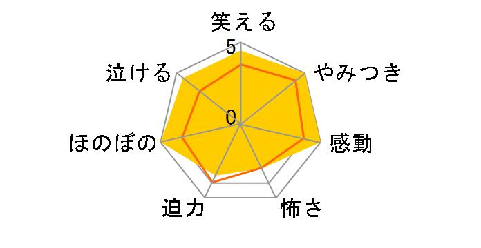 氷菓 BD-BOX[KAXA-9806][Blu-ray/ブルーレイ]のユーザーレビュー