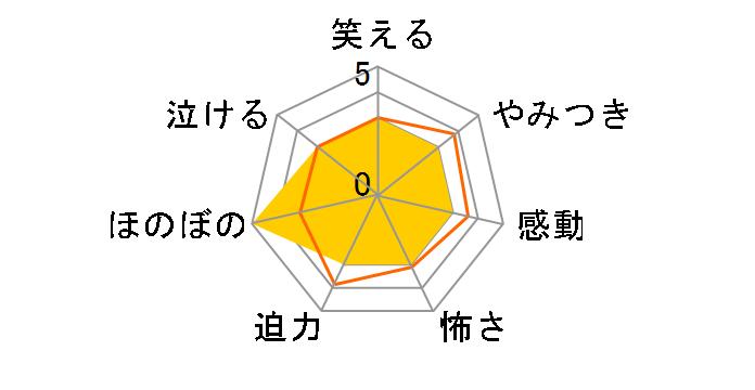 邦画 南風[PCBE-54578][DVD]