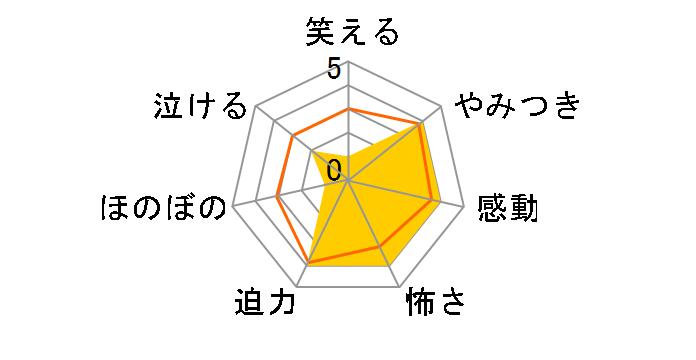 洋画 ドラキュラZERO[GNBF-3340][DVD]