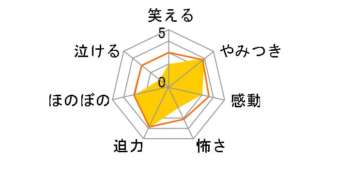 洋画 アメリカン・ハッスル スペシャル・プライス[HBIBF-8490][DVD]