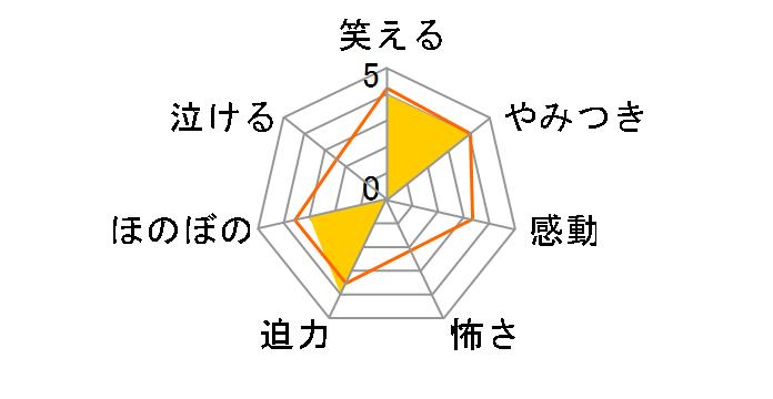 MF文庫J×響-HiBiKi Radio Station- 一夜限りのトリプル公録祭り! DVD[HBKM-0058][DVD]のユーザーレビュー