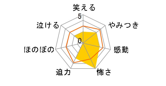 洋画 侵入者[KIBF-4129][DVD]