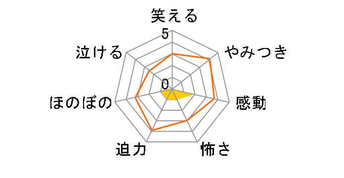 マタンゴ〈東宝DVD名作セレクション〉[TDV-25245D][DVD]のユーザーレビュー
