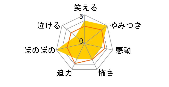 洋画 ダブルチーム[HPBS-26295][DVD]