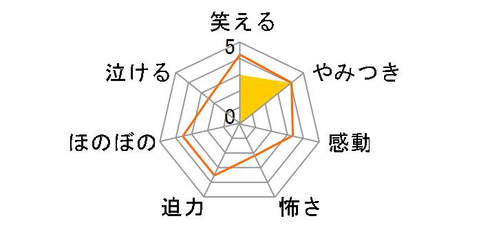 天才軍師 ファンディスク壱 in富山【通常盤】[MESV-0065][DVD]のユーザーレビュー