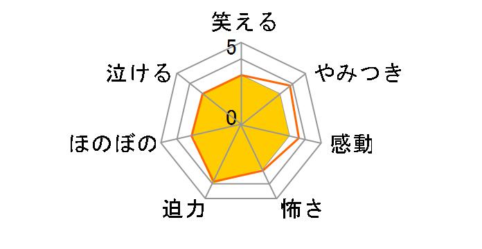 るろうに剣心 伝説の最期編 DVDスペシャルプライス版[ASBY-5964][DVD]のユーザーレビュー
