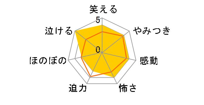 洋画 ファイナル・ガールズ 惨劇のシナリオ[TSDD-80640][DVD]