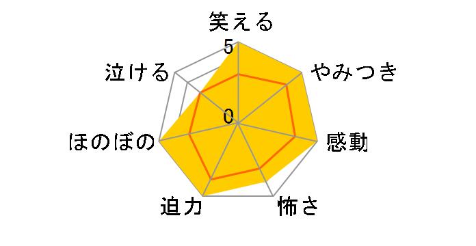 洋画 ジュラシック・パーク DVD コンプリートボックス(初回生産限定)[GNBF-3523][DVD]