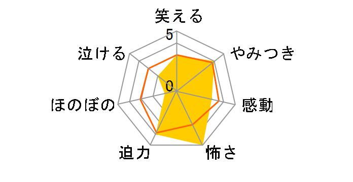 洋画 ザ・ゲスト スペシャル・プライス[HBIBF-2769][DVD]