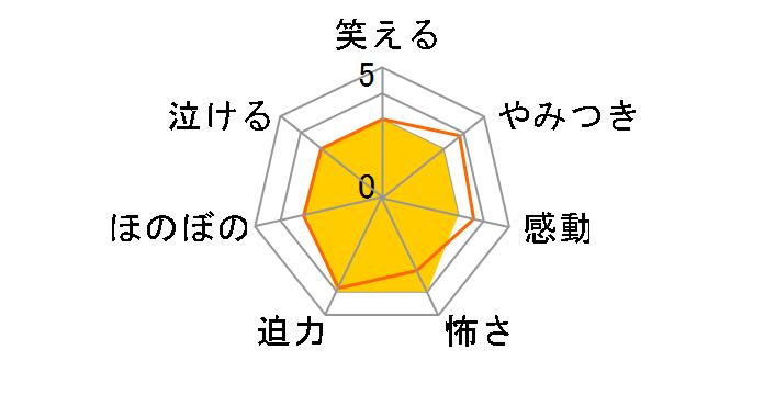 ゾンビマックス! 怒りのデス・ゾンビ[TMSS-337][DVD]のユーザーレビュー