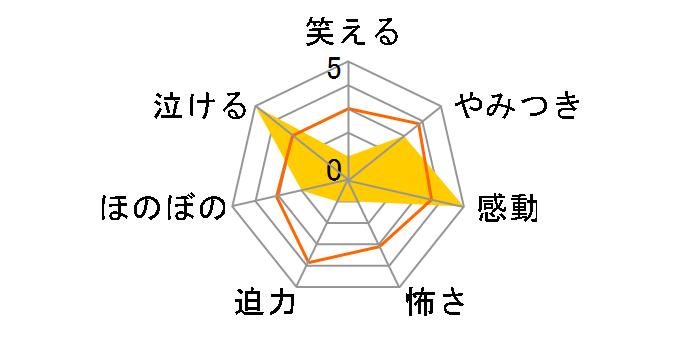 orange-オレンジ- DVD豪華版[TDV-26127D][DVD]のユーザーレビュー