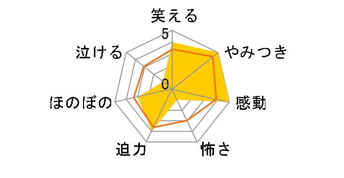 柔道一直線 VOL.1[DSTD-09621][DVD]のユーザーレビュー