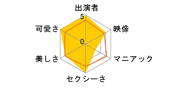 松田まみ 僕の太陽[LLCV-0004][DVD]のユーザーレビュー
