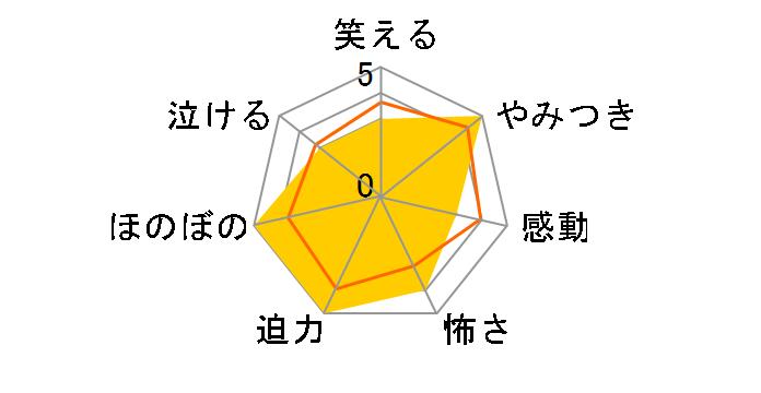 ジョジョの奇妙な冒険 ダイヤモンドは砕けない Vol.2<初回仕様版>[1000603854][DVD]のユーザーレビュー