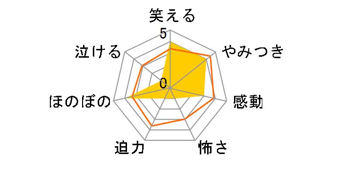 土曜ドラマ24 昼のセント酒 DVD BOX[ASBP-6038][DVD]のユーザーレビュー
