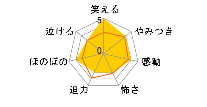 スキャナー 記憶のカケラをよむ男[DSTD-03944][DVD]