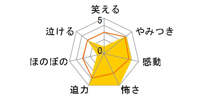 洋画 ハンニバル[GNBF-3607][DVD]
