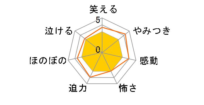 美味しんぼ DVD-BOX1[VPBY-14548][DVD]のユーザーレビュー