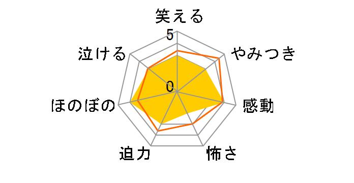 地味にスゴイ!校閲ガール・河野悦子 DVD-BOX[VPBX-14579][DVD]のユーザーレビュー