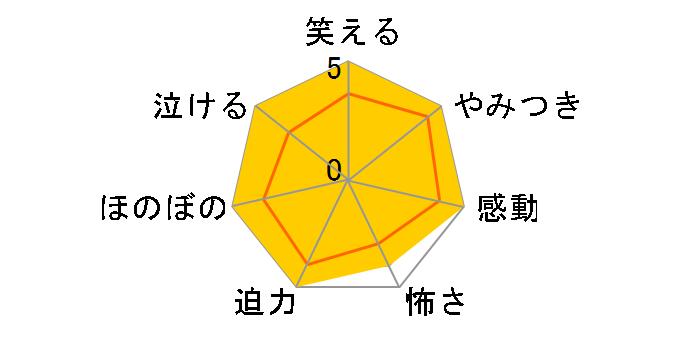 映画 クレヨンしんちゃん DVD-BOX 1993-2016[BCBA-4828][DVD]のユーザーレビュー
