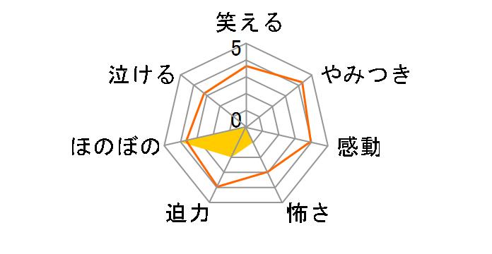 『刀剣乱舞-花丸-』スペシャルイベント 花丸◎日和! DVD[TDV-27180D][DVD]のユーザーレビュー
