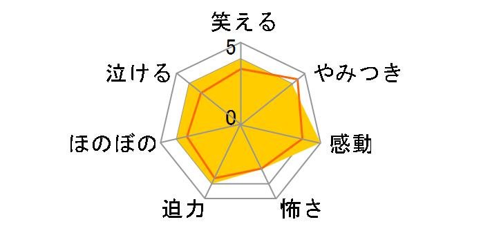 1%の奇跡 〜運命を変える恋〜ディレクターズカット版 DVD-BOX2[VBZJ-5006][DVD]のユーザーレビュー