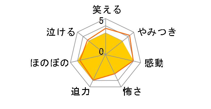 カンフー・パンダ3<特別編>[FXBA-56903][DVD]のユーザーレビュー