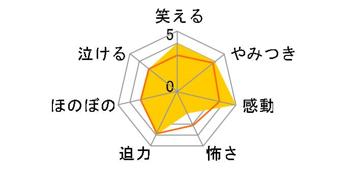 シンデレラ HDマスター版[ORS-7313][DVD]