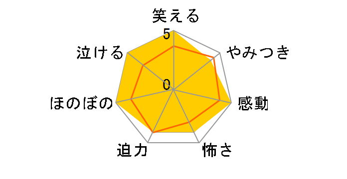 終物語 第六巻/まよいヘル(完全生産限定版)[ANZB-13361/2][DVD]