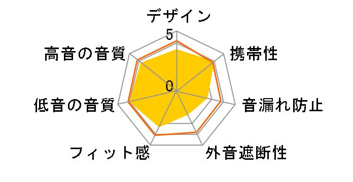 SE-CE521のユーザーレビュー