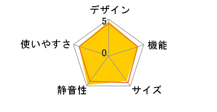 �X���[�v�ۑ� �^��`���hSL R-C6200�̃��[�U�[���r���[