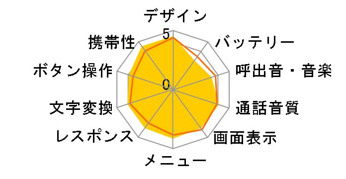 �V���[�v SH011