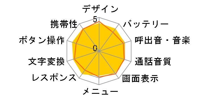 ���Z�� �ȒP�P�[�^�C K010