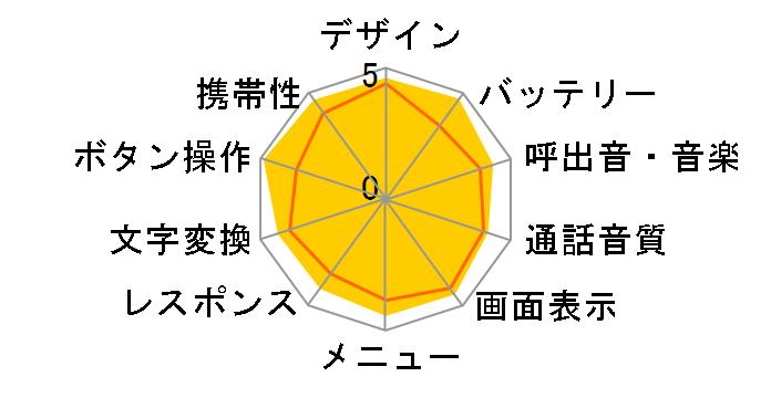 ���Z�� �ȒP�P�[�^�C K012